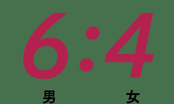 男:女=6:4